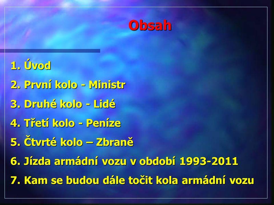 Obsah Úvod První kolo - Ministr Druhé kolo - Lidé Třetí kolo - Peníze