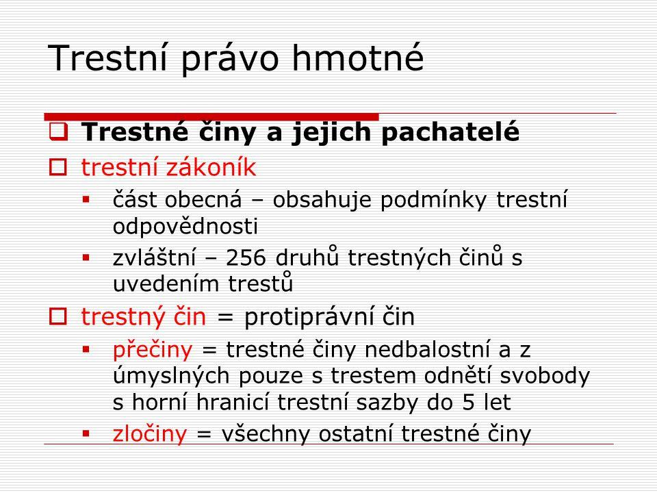 Trestní právo hmotné Trestné činy a jejich pachatelé trestní zákoník