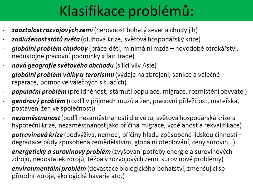 Klasifikace problémů: