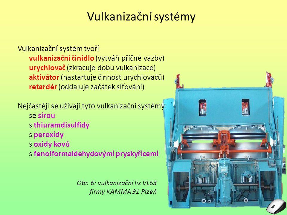 Vulkanizační systémy Vulkanizační systém tvoří