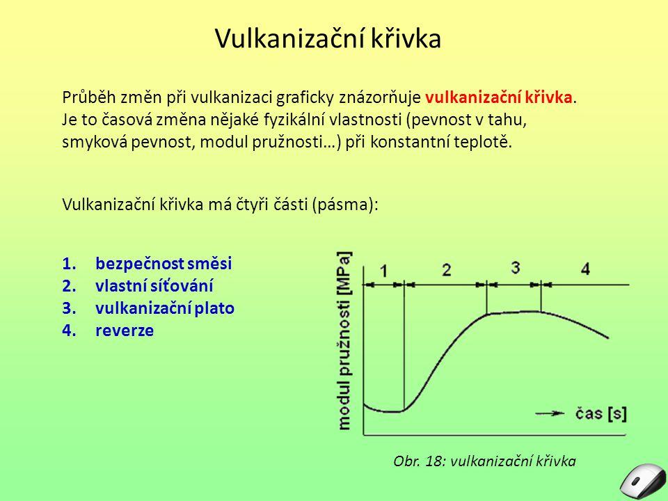 Vulkanizační křivka