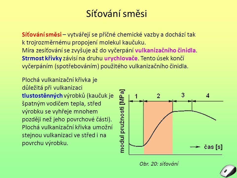 Síťování směsi Síťování směsi – vytvářejí se příčné chemické vazby a dochází tak k trojrozměrnému propojení molekul kaučuku.