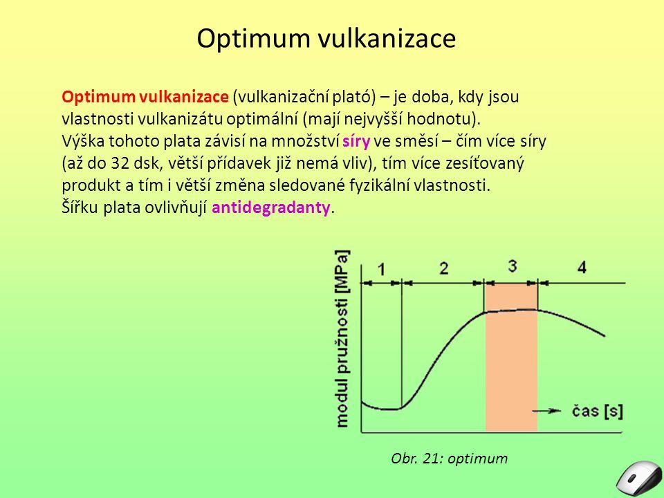 Optimum vulkanizace Optimum vulkanizace (vulkanizační plató) – je doba, kdy jsou vlastnosti vulkanizátu optimální (mají nejvyšší hodnotu).