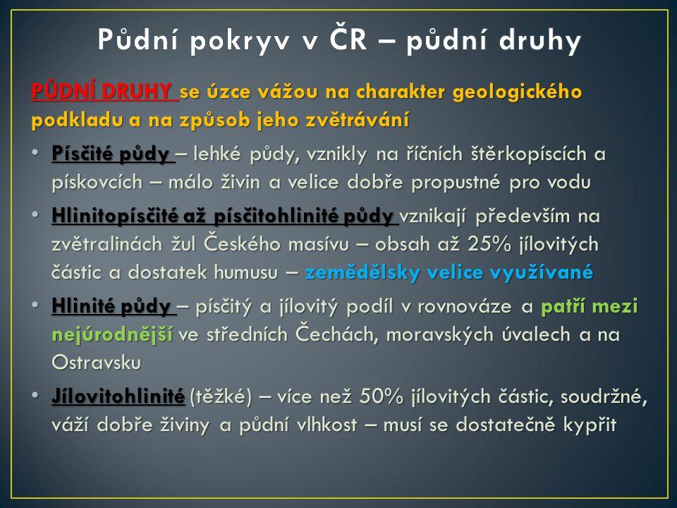 Půdní pokryv v ČR – půdní druhy