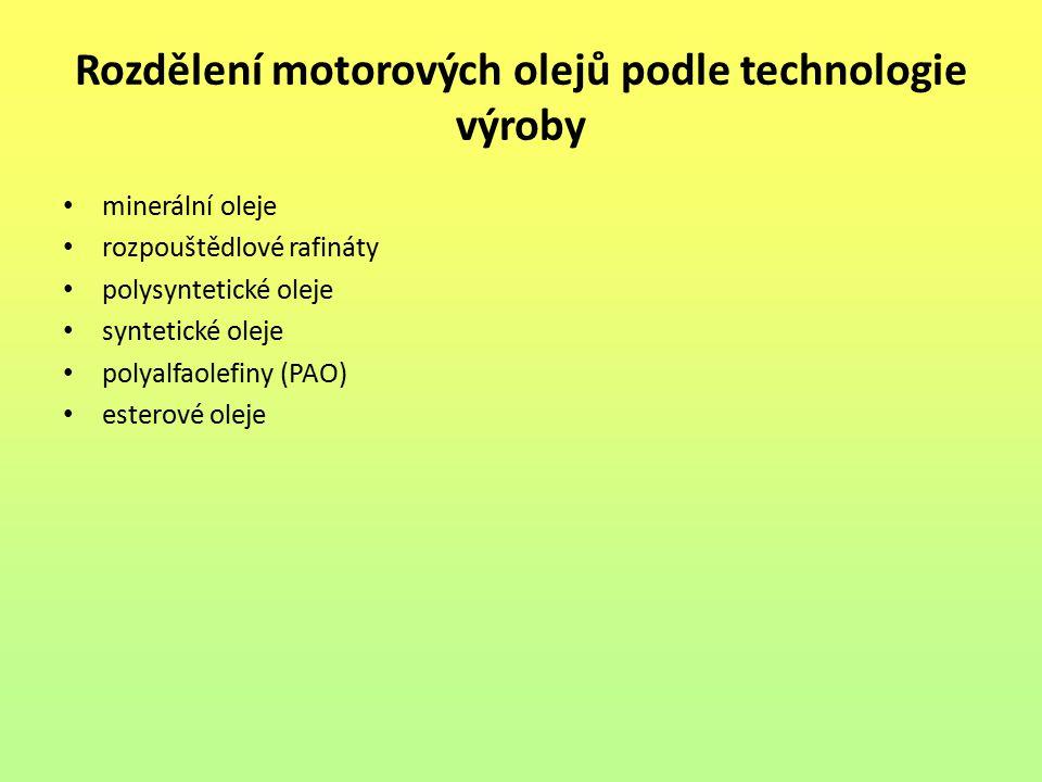 Rozdělení motorových olejů podle technologie výroby