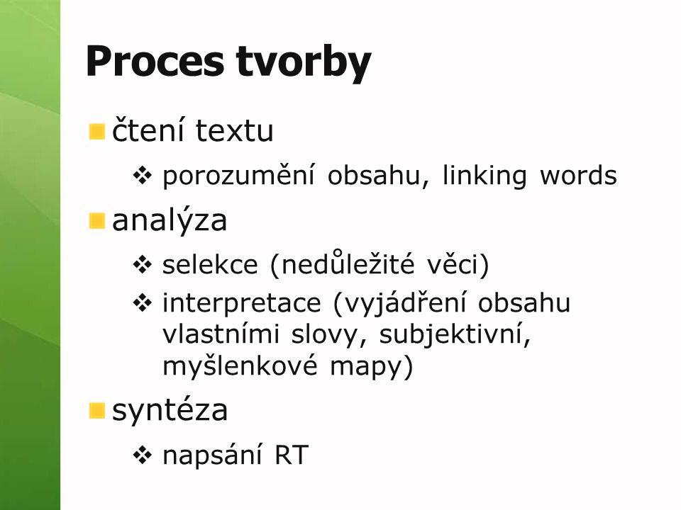 Proces tvorby čtení textu analýza syntéza