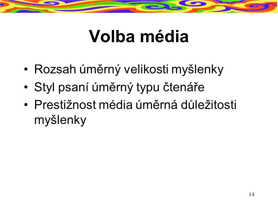 Volba média Rozsah úměrný velikosti myšlenky