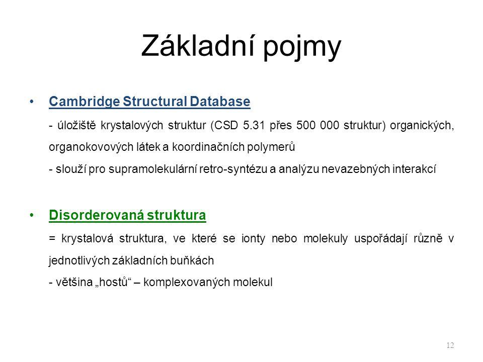 Základní pojmy Cambridge Structural Database Disorderovaná struktura