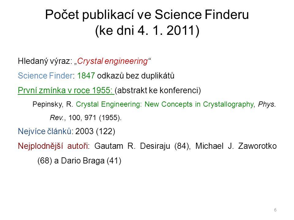 Počet publikací ve Science Finderu
