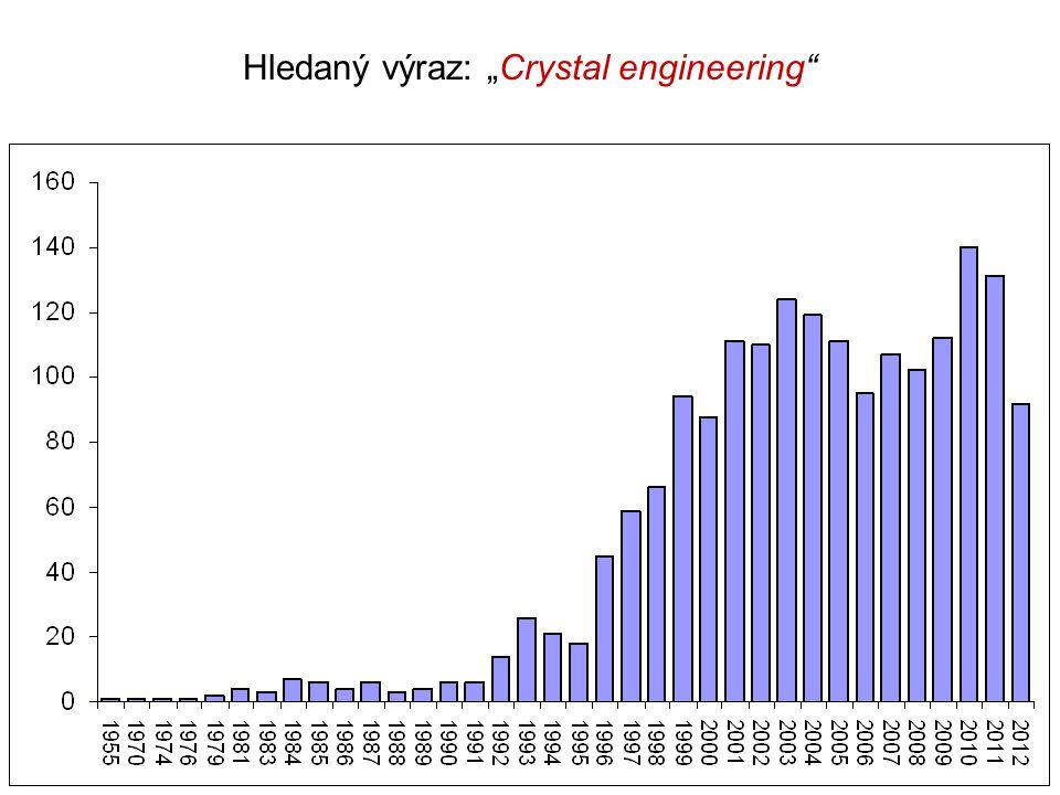 "Hledaný výraz: ""Crystal engineering"