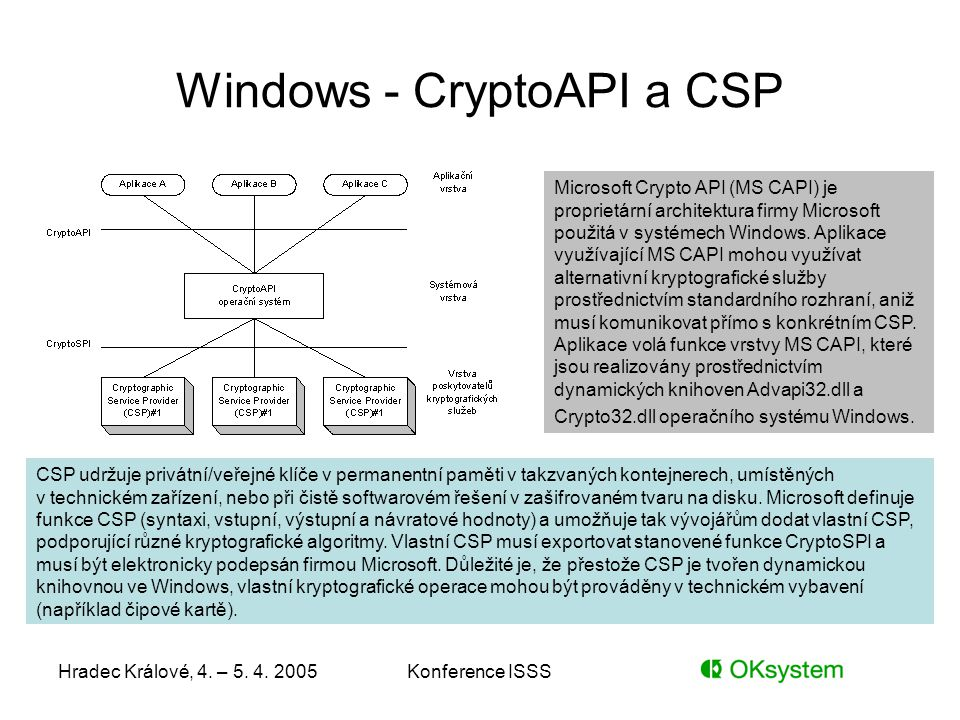 Windows - CryptoAPI a CSP