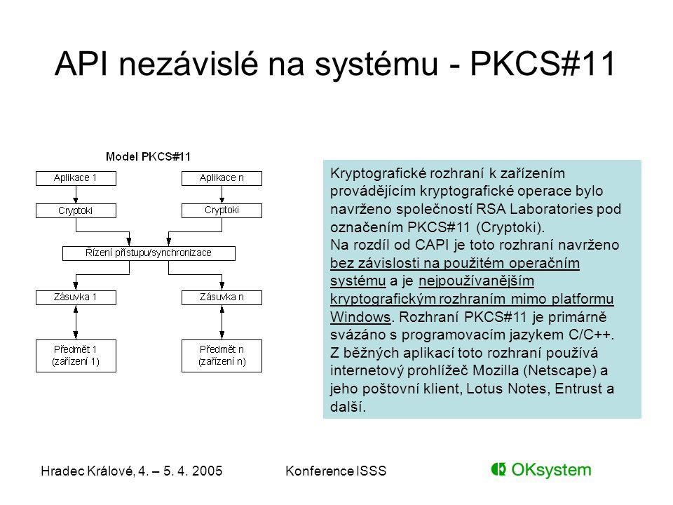 API nezávislé na systému - PKCS#11
