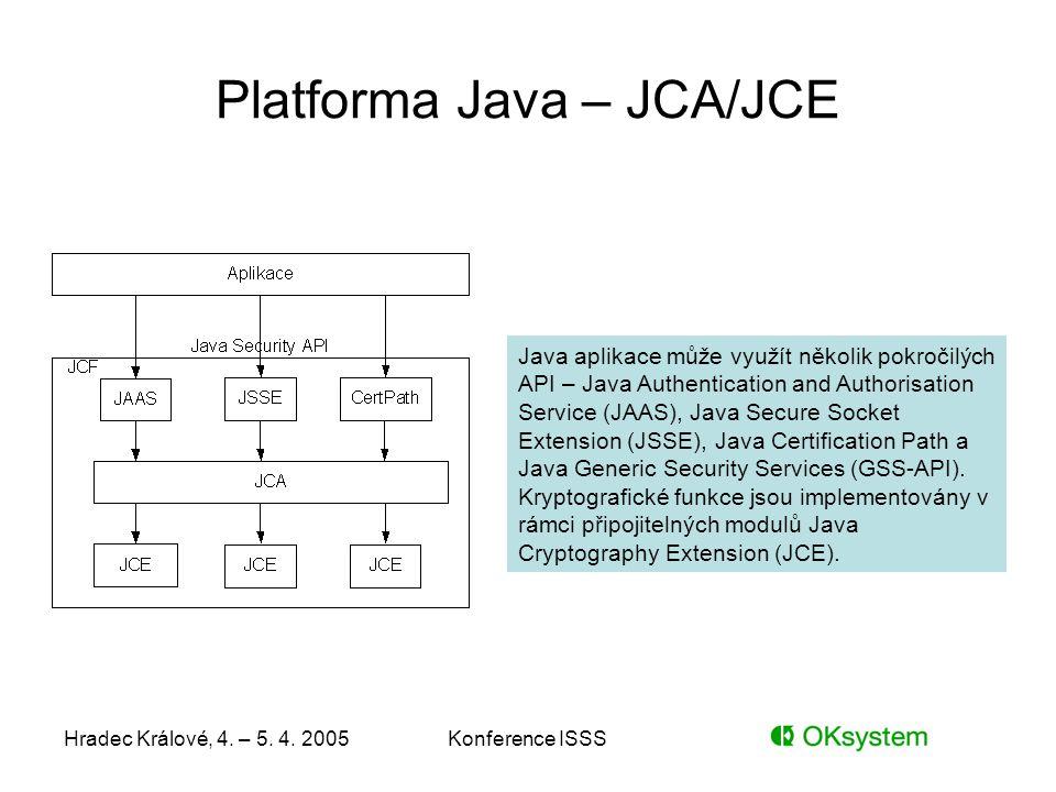 Platforma Java – JCA/JCE