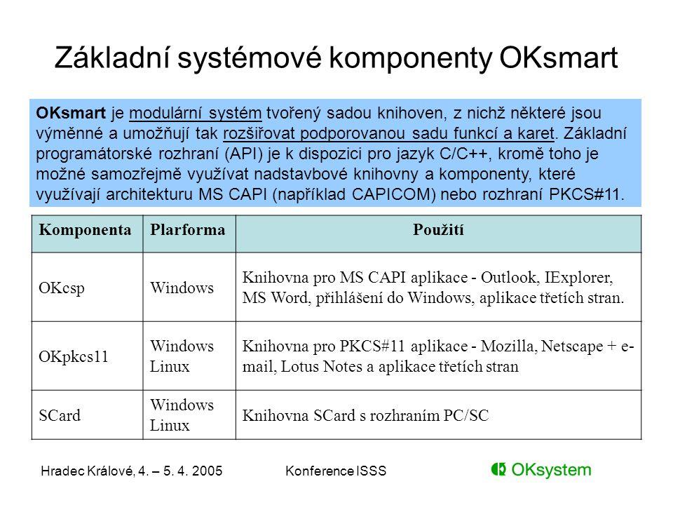 Základní systémové komponenty OKsmart