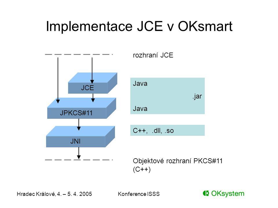 Implementace JCE v OKsmart