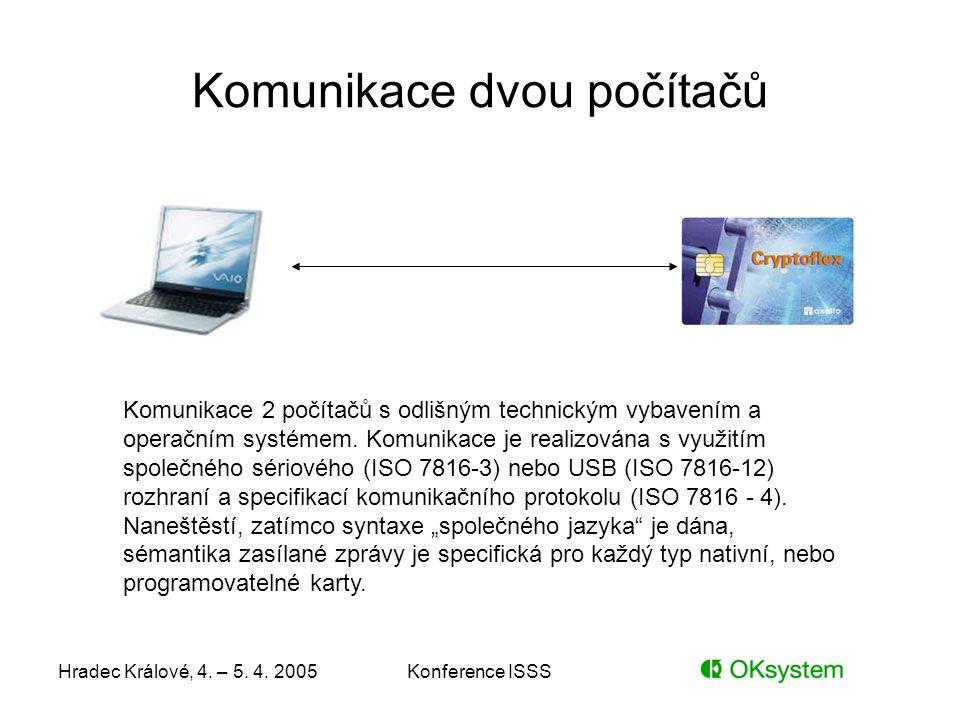 Komunikace dvou počítačů