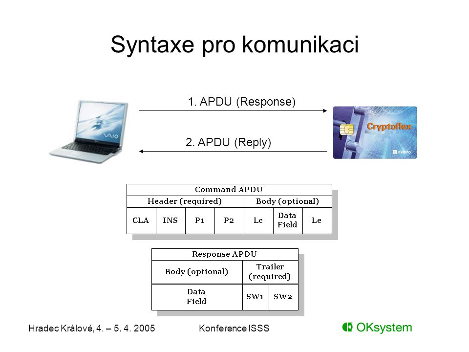 Syntaxe pro komunikaci