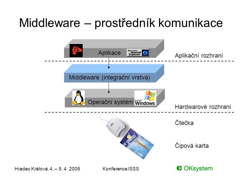 Middleware – prostředník komunikace