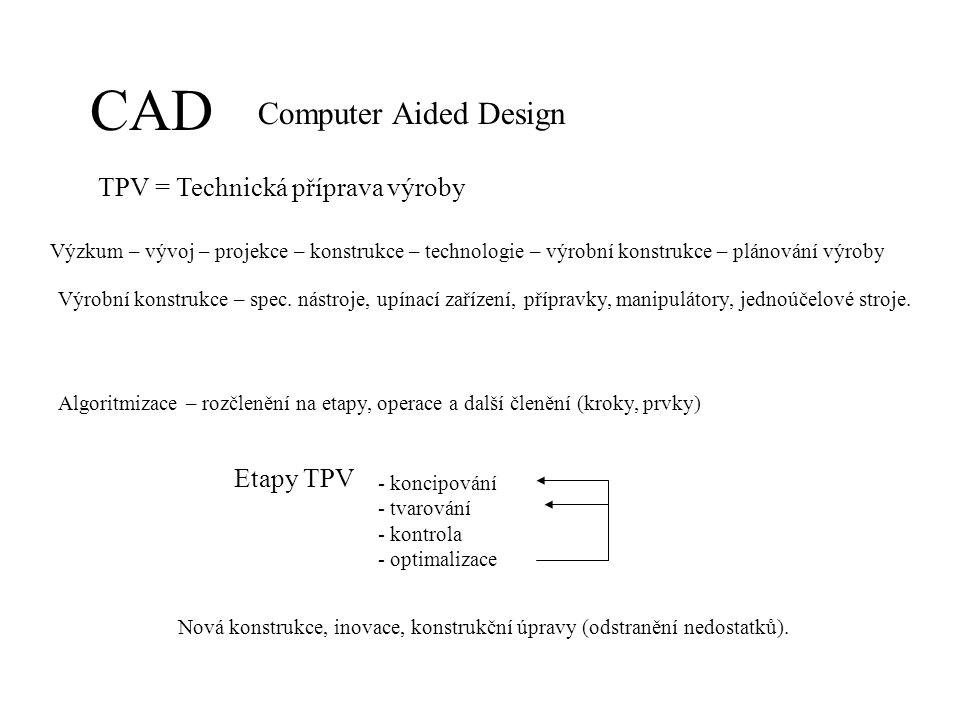 CAD Computer Aided Design TPV = Technická příprava výroby Etapy TPV