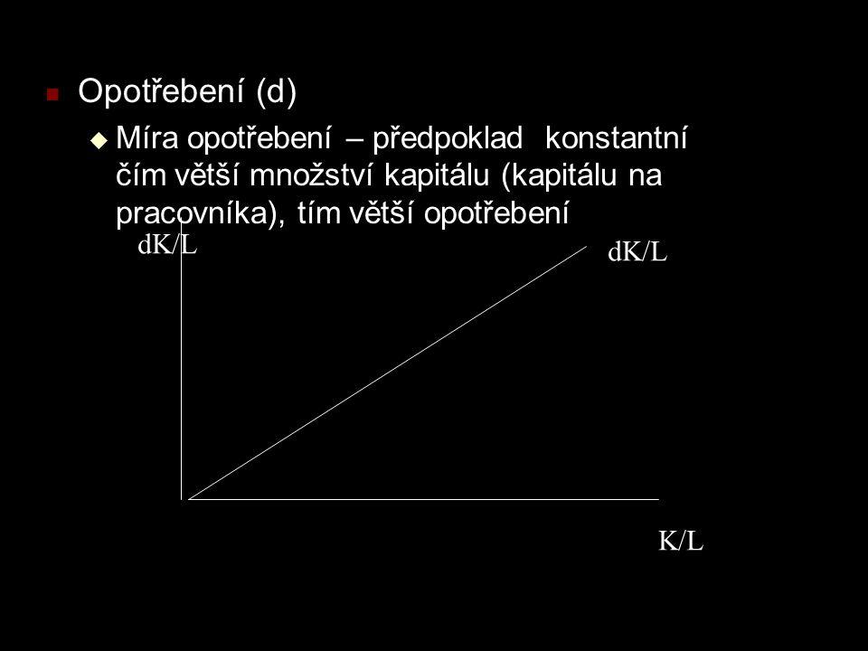 Opotřebení (d) Míra opotřebení – předpoklad konstantní čím větší množství kapitálu (kapitálu na pracovníka), tím větší opotřebení.