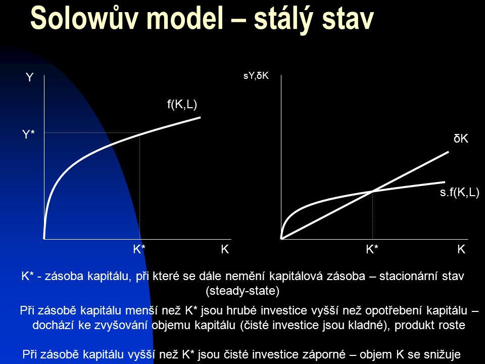 Solowův model – stálý stav