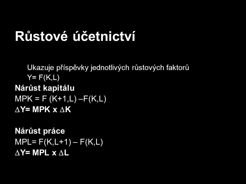 Růstové účetnictví Nárůst kapitálu MPK = F (K+1,L) –F(K,L)
