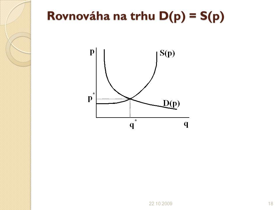 Rovnováha na trhu D(p) = S(p)
