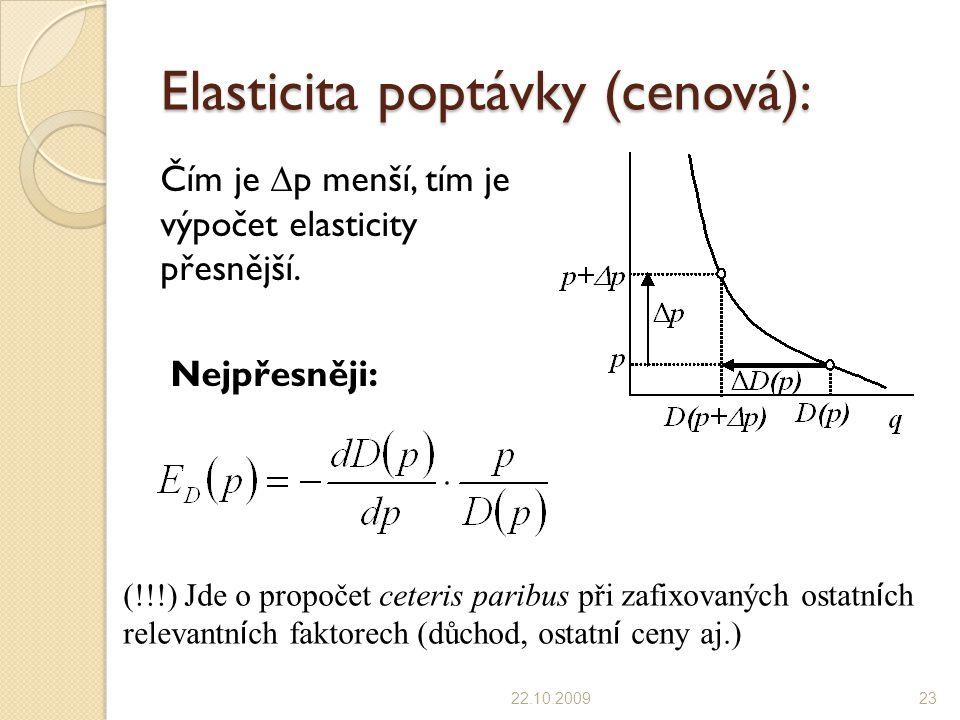 Elasticita poptávky (cenová):