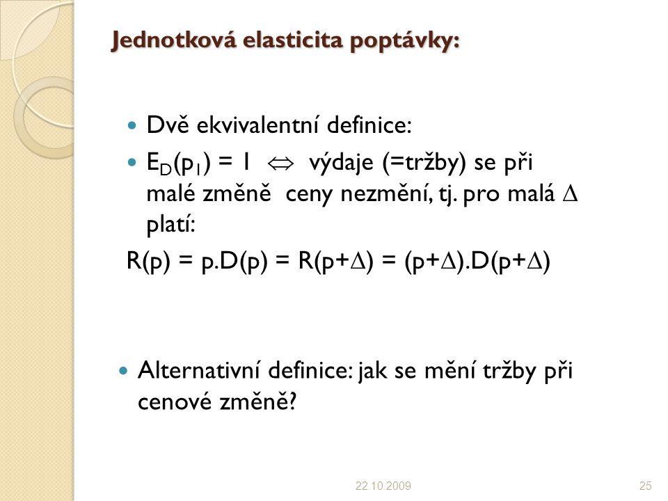Jednotková elasticita poptávky: