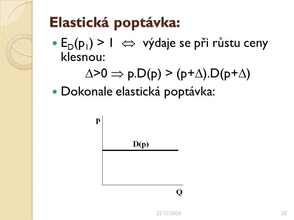 >0  p.D(p) > (p+).D(p+)