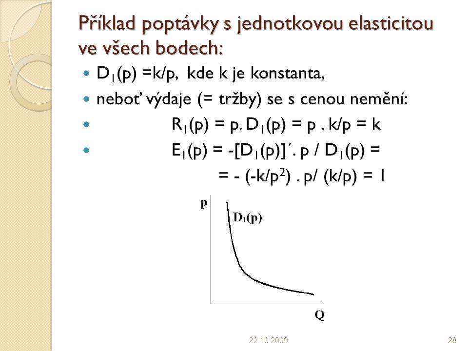 Příklad poptávky s jednotkovou elasticitou ve všech bodech: