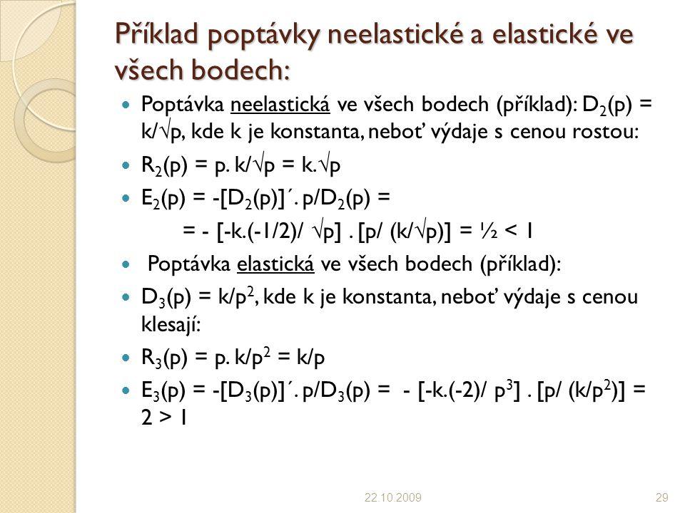 Příklad poptávky neelastické a elastické ve všech bodech:
