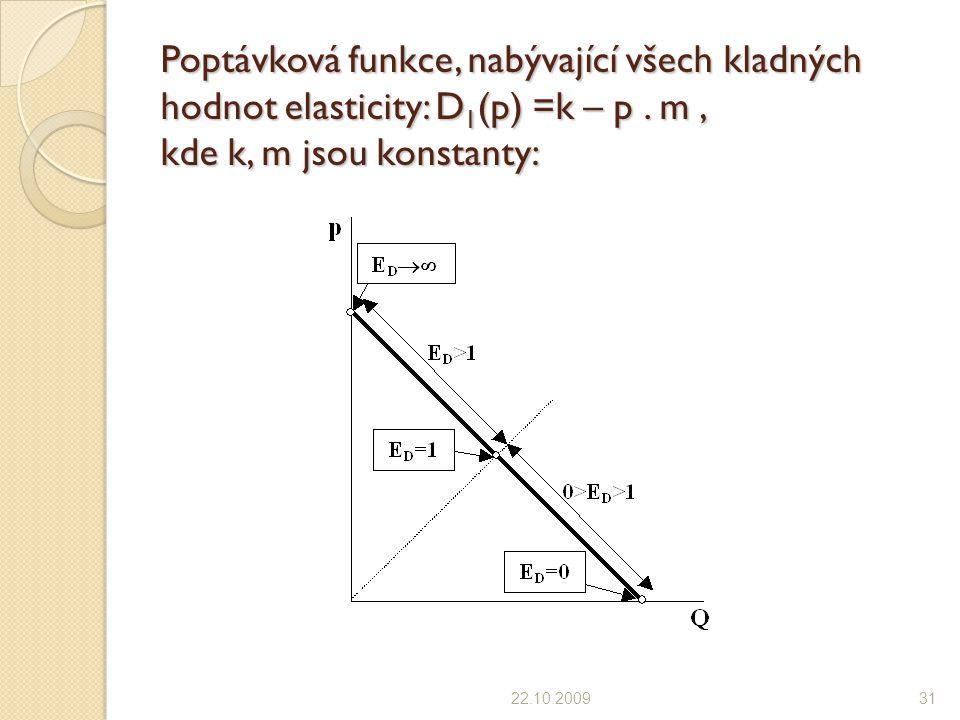 Poptávková funkce, nabývající všech kladných hodnot elasticity: D1(p) =k – p . m , kde k, m jsou konstanty: