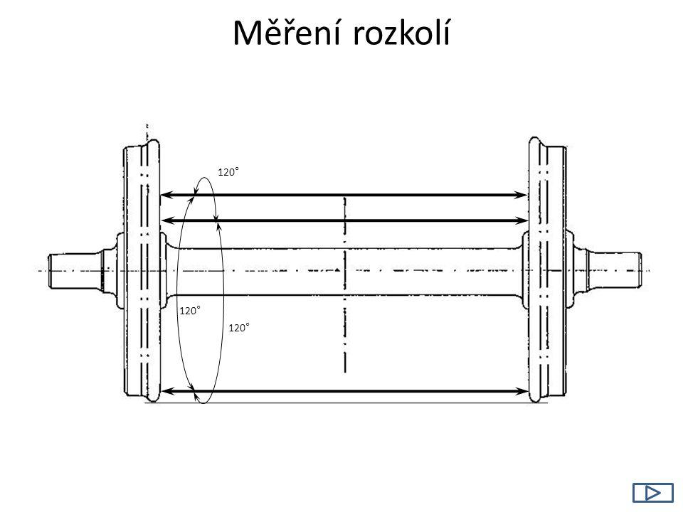 Měření rozkolí 120° 120° 120°