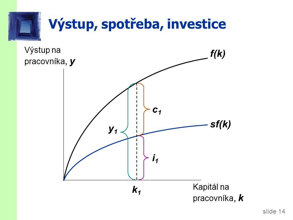 Opotřebení kapitálu  = míra opotřebení kapitálu