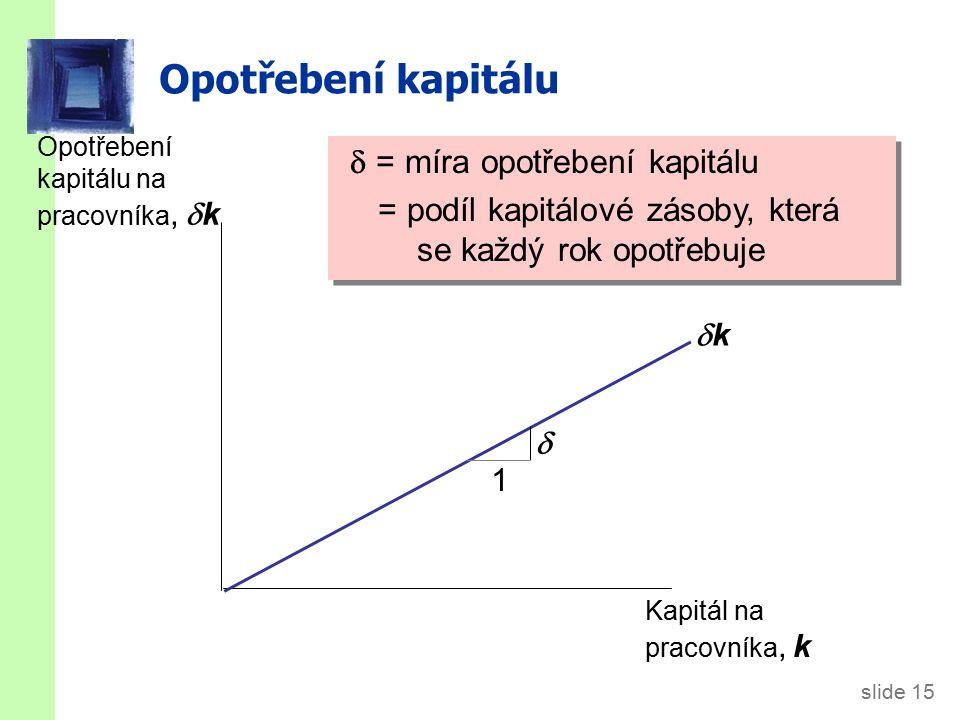 k = s f(k) – k Akumulace kapitálu