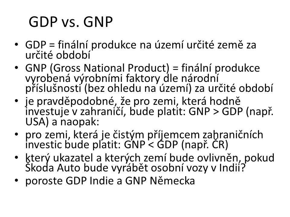 GDP vs. GNP GDP = finální produkce na území určité země za určité období.