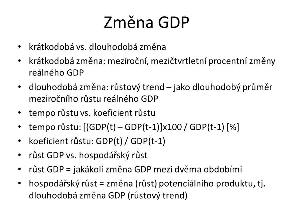 Změna GDP krátkodobá vs. dlouhodobá změna