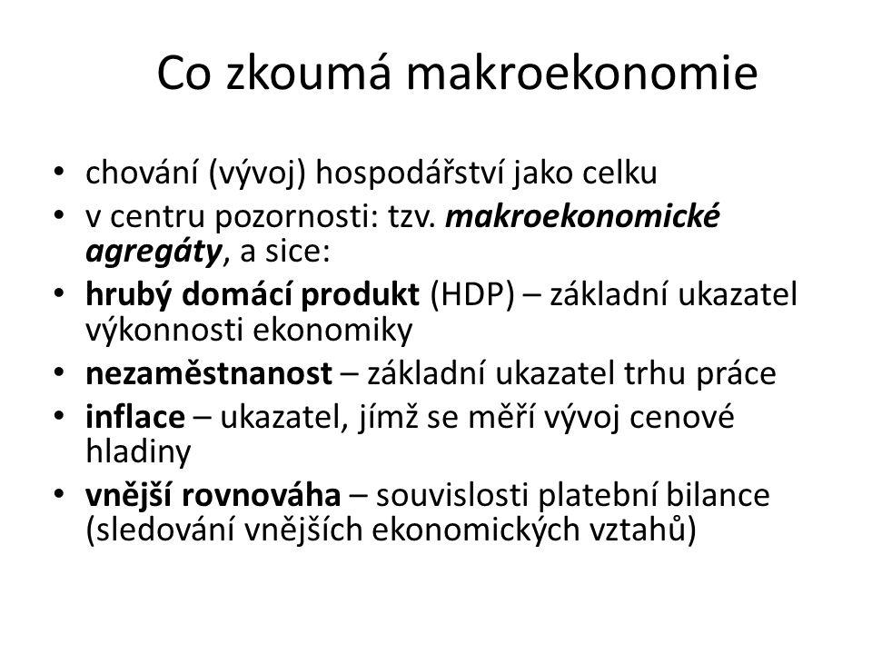 Co zkoumá makroekonomie