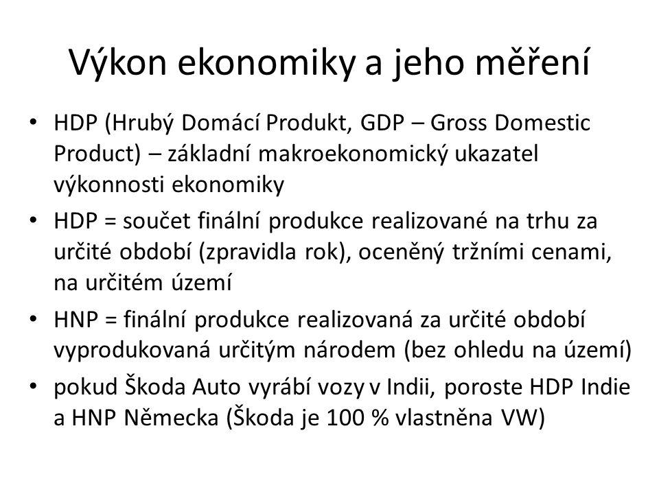 Výkon ekonomiky a jeho měření