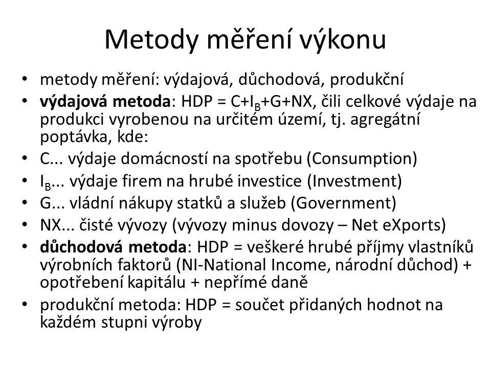 Metody měření výkonu metody měření: výdajová, důchodová, produkční