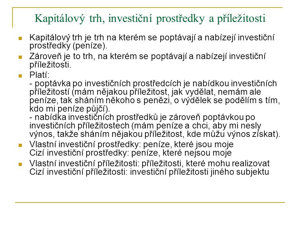 Kapitálový trh, investiční prostředky a příležitosti