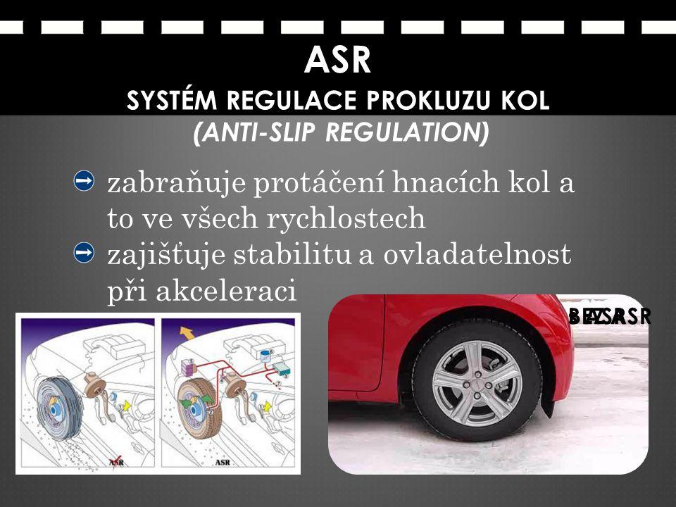 SYSTÉM REGULACE PROKLUZU KOL (ANTI-SLIP REGULATION)
