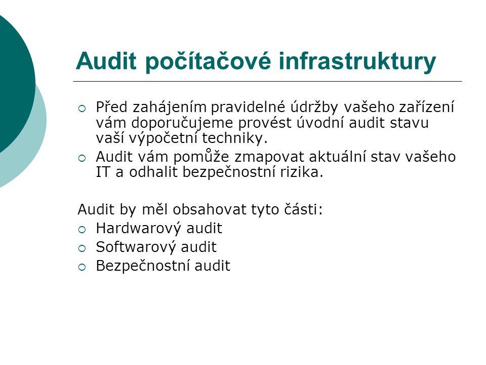 Audit počítačové infrastruktury