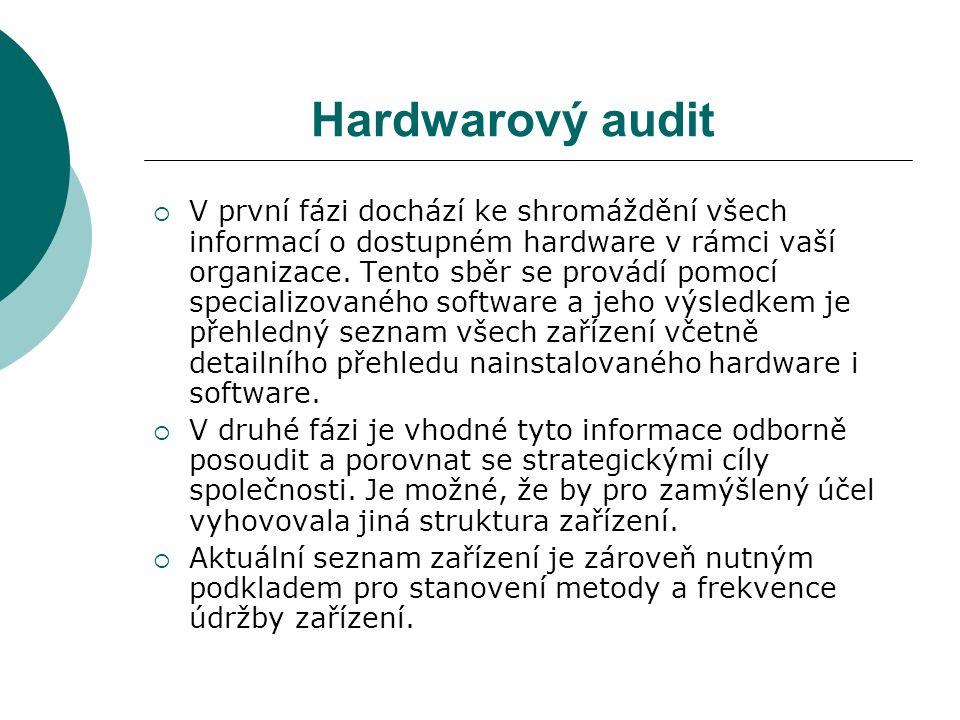 Hardwarový audit