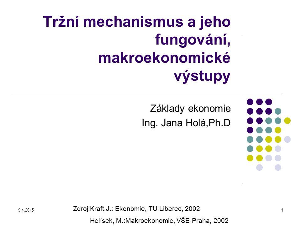 Tržní mechanismus a jeho fungování, makroekonomické výstupy
