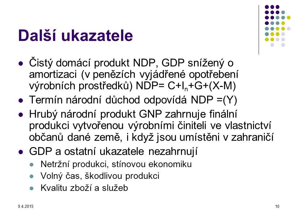 Další ukazatele Čistý domácí produkt NDP, GDP snížený o amortizaci (v penězích vyjádřené opotřebení výrobních prostředků) NDP= C+In+G+(X-M)