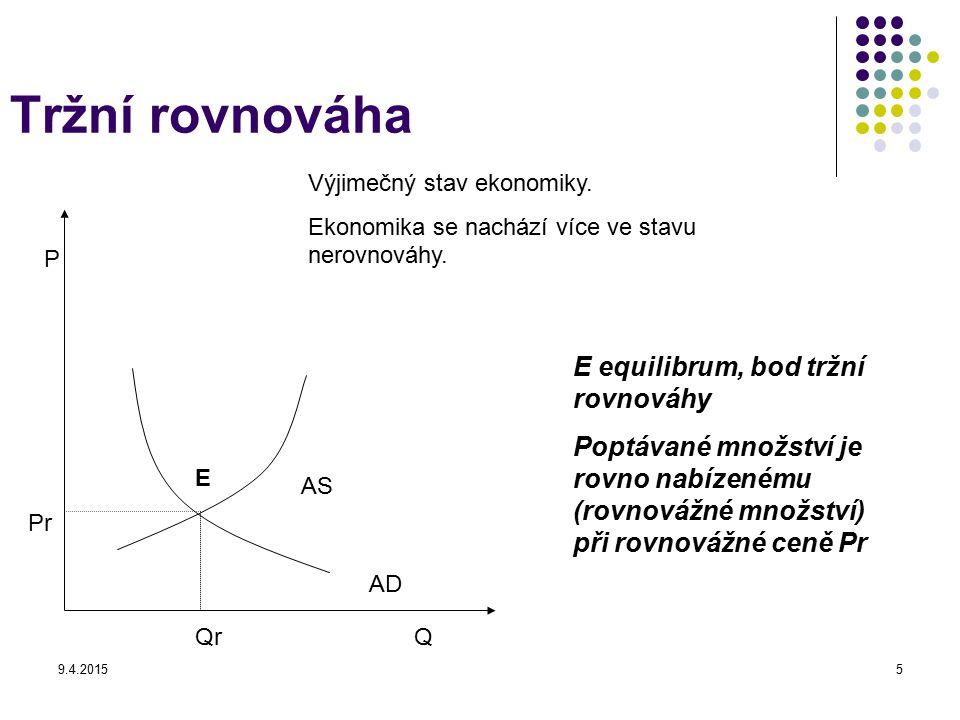 Tržní rovnováha E equilibrum, bod tržní rovnováhy