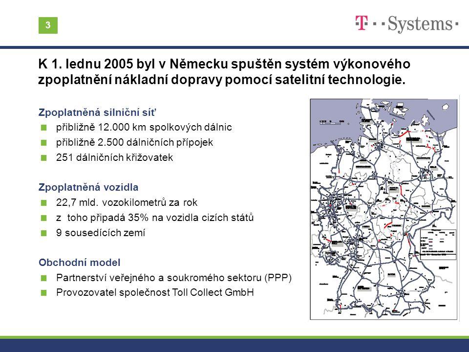 3 K 1. lednu 2005 byl v Německu spuštěn systém výkonového zpoplatnění nákladní dopravy pomocí satelitní technologie.