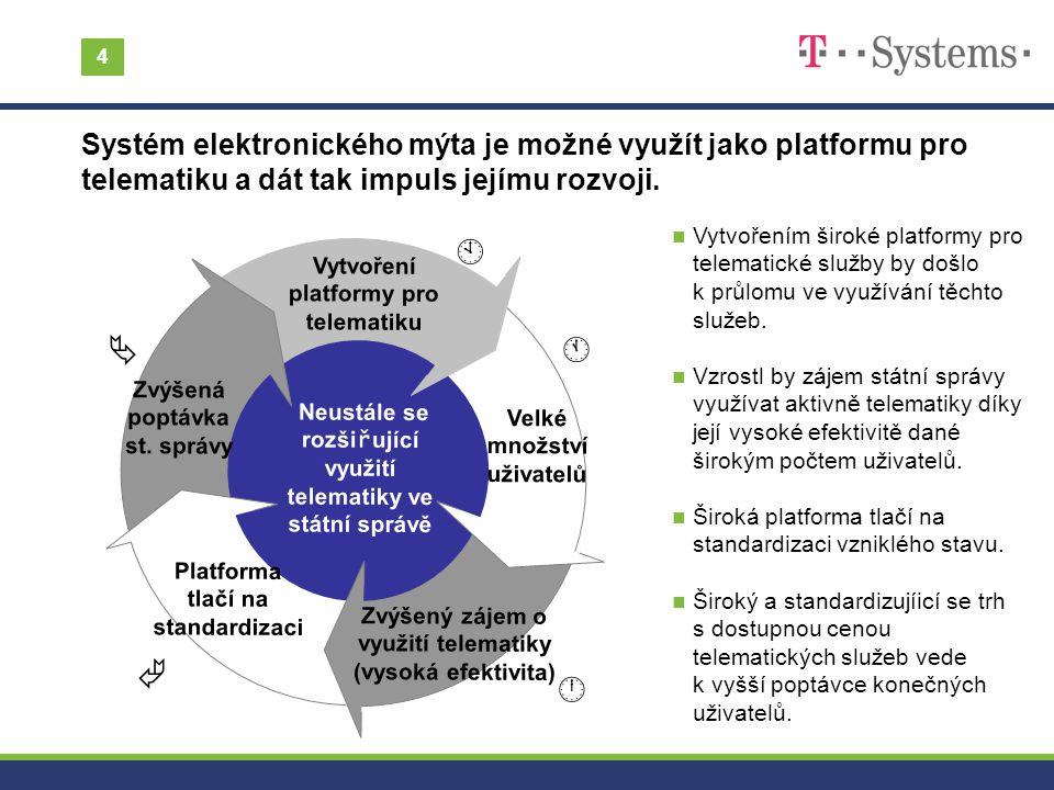 4 Systém elektronického mýta je možné využít jako platformu pro telematiku a dát tak impuls jejímu rozvoji.